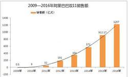 2016天猫双11总<em>交易额</em>超1207亿   刷新新纪录