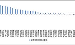 2016年第三季度<em>毛利率</em>增长钢企比例高达80%