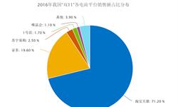 "2016年我国""双11""各<em>电</em><em>商</em>平台销售额占比分布"