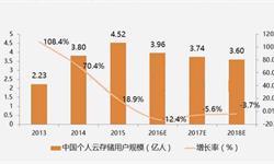 预计2016年我国云存储<em>用户</em><em>规模</em>将下降12.4%至3.96亿人