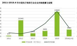 2016年1-6月我国<em>电子商务</em><em>行业</em>并购交易金额约43.6亿美元