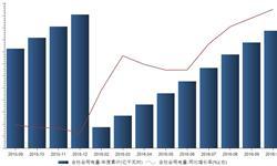 2016年1-10月<em>全社会</em><em>用电量</em>48776亿千瓦时 增速再创年内新高
