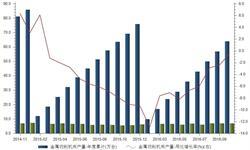 <em>金属</em><em>切削机床</em>产量连续负增长 1-10月产量累计64万台