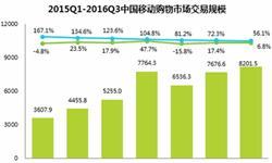 2016Q3国内移动购物市场<em>交易</em><em>规模</em>同比增长56.1%