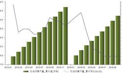 2016年1-10月我国<em>石油</em>沥青产量累计2732.1万吨