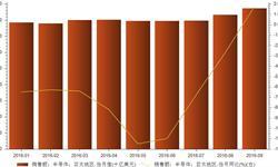 2016年9月亚太地区<em>半导体</em>销售额当月同比增长1.7%