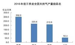 前三季度<em>天然气</em>产量前四省份:四川产量增速最高