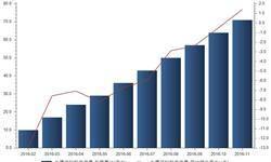 <em>金属</em><em>切削机床</em>行业景气下降  产量呈逐年下降趋势
