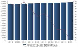 截至11月<em>规模</em>以上电厂<em>发电</em>设备容量同比增长10.4%