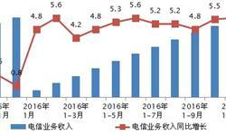 <em>电信业务</em>发展平稳 1-11月累计收入同比增长5.6%