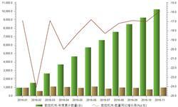 国内机床发展迅速 数控机床<em>进口量</em>持续减少