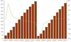 冰箱<em>销售</em>内冷外热 出口<em>规模</em>呈稳定增长态势
