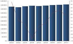 十种<em>有色金属</em>产量稳定增长 环保压力日益显现