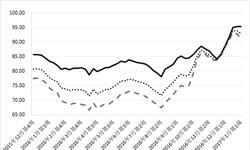 <em>成品油</em>价格涨跌互现  短期内或进一步加剧