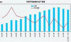 <em>平板玻璃</em>过剩产能反增 2016年产量增幅4%左右