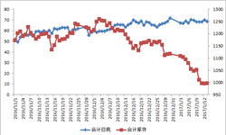 <em>沿海</em>六大<em>电厂</em>日耗煤量稳定 岁末平均库存减少