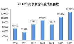 2016年<em>南京</em>新房成交量突破12万 勇闯<em>楼市</em>新纪录