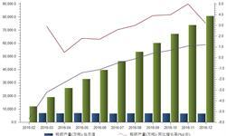 <em>去</em><em>产能</em>收效甚微 2016年粗钢产量同比略增