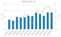 12月煤炭<em>进口量</em>继续保持较高水平 进口总量达到2684万吨