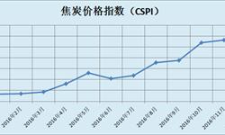 12月<em>焦炭</em><em>市场</em>稳中趋弱  价格指数小幅下跌