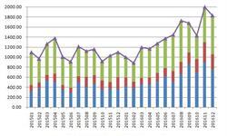 12月动力煤进口超1800万吨 江苏省<em>进口量</em>居首位