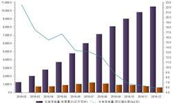 <em>水力发电</em>潜力无限 2016年发电量同比增长5.9%