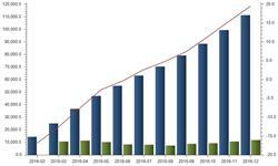 2016年<em>挖掘机</em>产量增长19.4%累计11.14万台