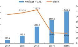 移动广告市场群雄逐鹿  2016年<em>市场规模</em>突破1340.8亿