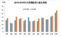 <em>天然橡胶</em>进口量12月高企  环比大增33.45%