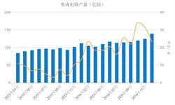 <em>集成电路</em>产量高位趋稳  12月同比增长23.2%