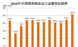 12月<em>塑料制品</em>出口金额创年内新高 环比增长15.6%