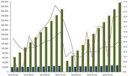 2016年商品<em>零售额</em>增长10.4% <em>网络</em>零售业增速放缓