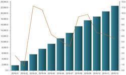 <em>平板玻璃</em>出口稳定增长 2016年出口量达2.26亿㎡