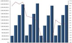 <em>水泥</em>销量复苏低速上升  2016年同比仅增1.71%