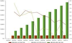 <em>塑料制品</em>产量低幅增长 2016年增速为2.7%