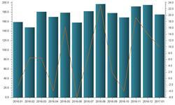 纸浆<em>进口量</em>保持稳定 人民币贬值成本增长