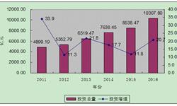 <em>广东</em>房地产开发投资平稳增长 2016年突破万亿大关