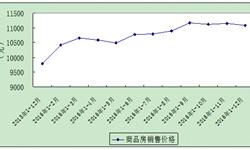 <em>广东</em>商品房均价高位运行 珠三角涨幅领跑全省