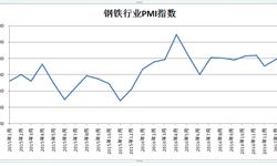 <em>钢铁</em>PMI指数重回扩张区间  升至5月以来最高点