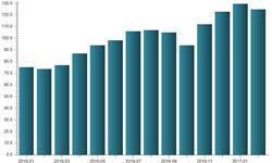 油田减产趋势已定 <em>石油</em>进口或将保持强势增长