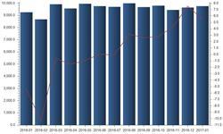 全球<em>生铁</em>产量稳步上升 国内需求或将降低