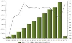 1-2月<em>铁路</em>运输业投资447亿元 同比增长12.1%