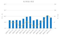 国内<em>环保</em>趋严供应偏紧 钛白粉进口量随之上涨