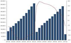1-2月我国<em>饲料</em>加工机械产量增速再次下滑转负