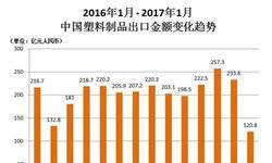 1-2月<em>塑料制品</em>出口金额同比增长12.6%