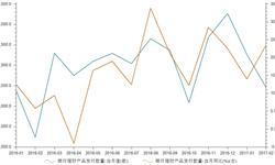 2月银行共发行6460款银行理财产品 预期<em>收益率</em>上升