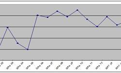 <em>钢铁</em>产成品库存指数继续扩张 去库存压力显著增加