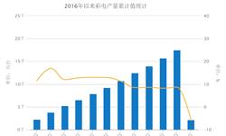 <em>彩电</em>产量出现下滑 新技术产品仍是主流