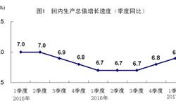 国民经济稳中向好 <em>GDP</em>增速进一步提升