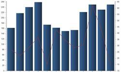 风电装机规模快速扩大 带动风电<em>发电量</em>持续增长